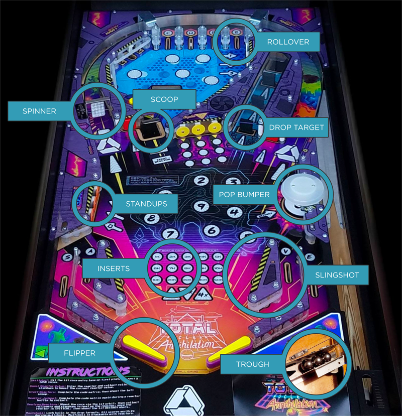 Playfield Devices