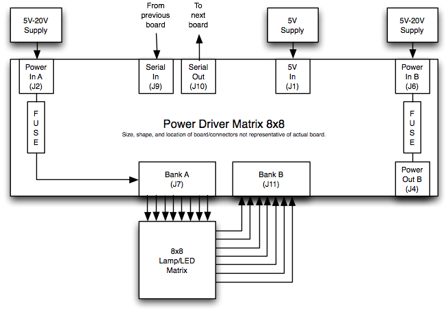 Power-Driver-Matrix-8x8 example use.jpg