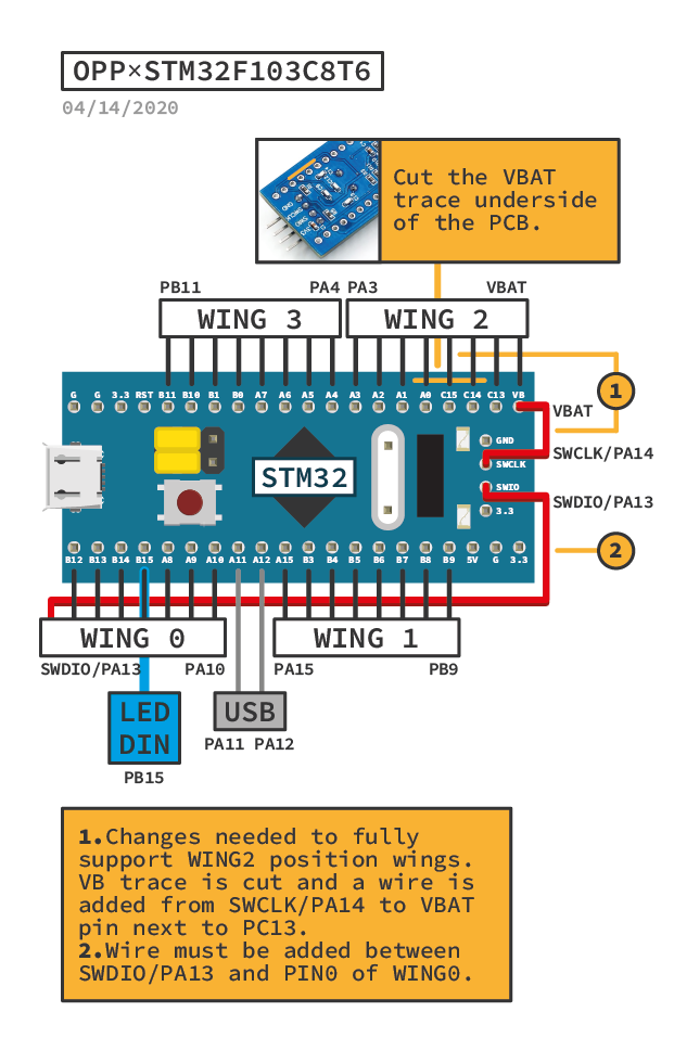File:STM32ChangesToSupportAllWings.png